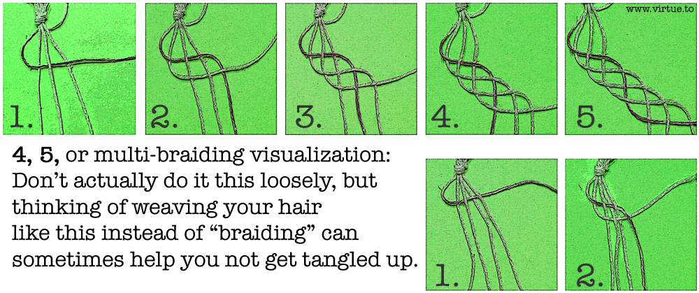 How To Upbraid Your Friends